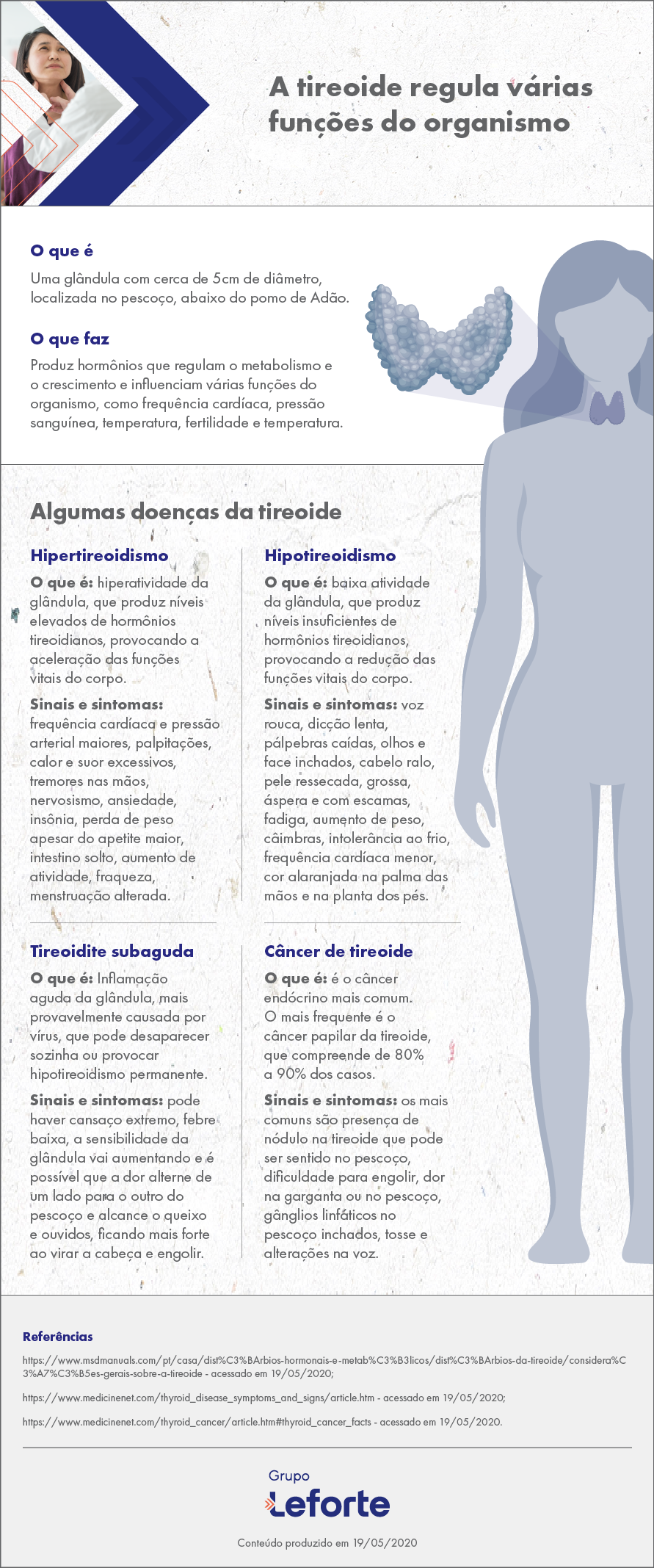 Infográfico dia internacional da tireóide